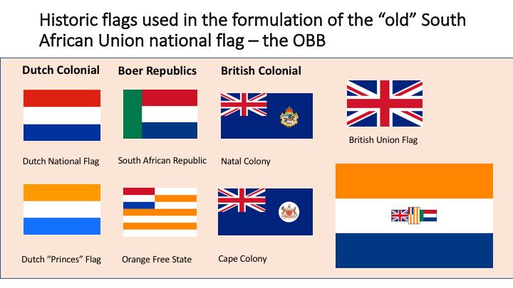 Y sign south african flag symbolism